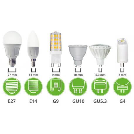 LED-fittingen